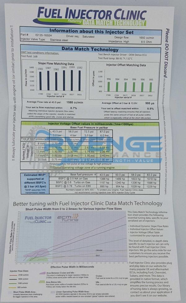 sample-1650-datasheet